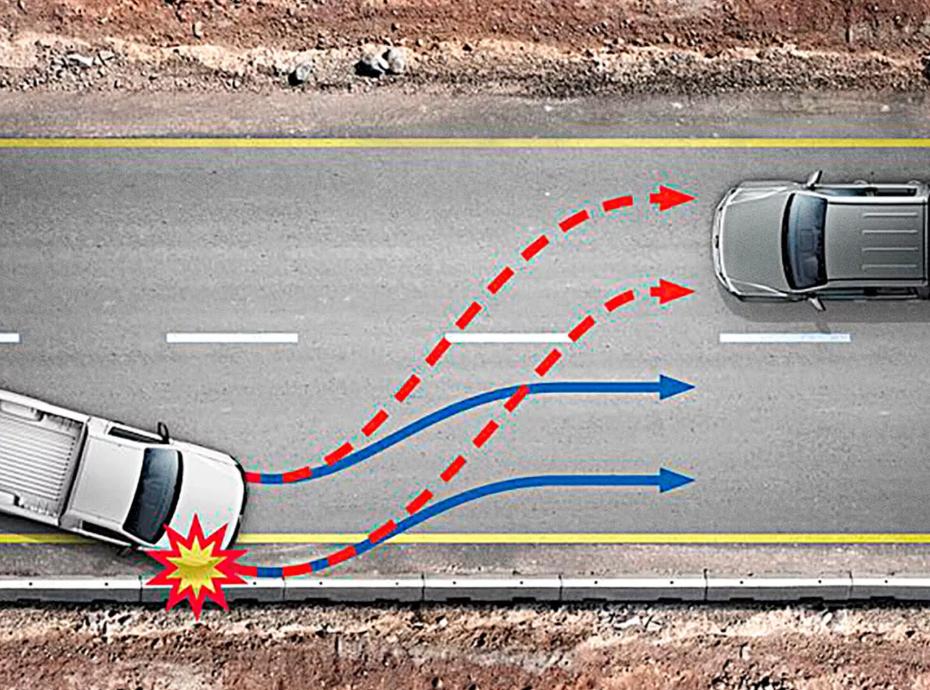sistema de frenagem pós colisão